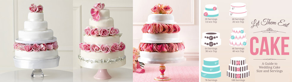 Diy wedding ideas flowers favours and fab table decor for a diy wedding cake solutioingenieria Images